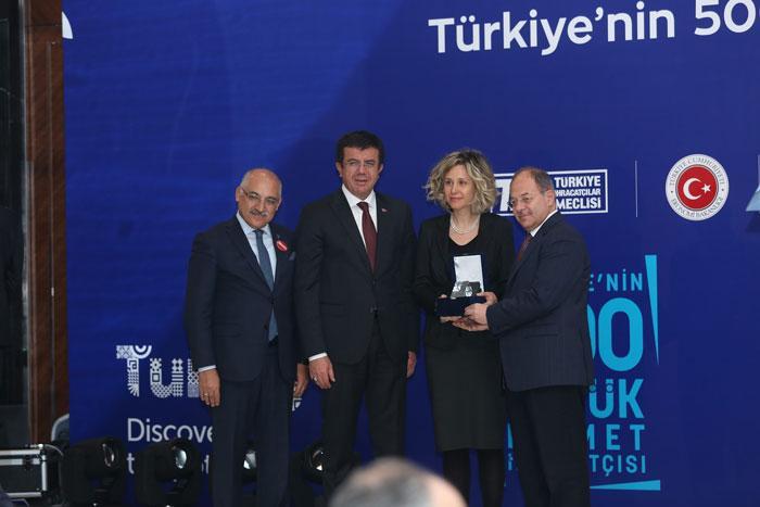 Anadolu Sağlık Merkezi, 500 büyük ihracatçı içinde 3. sırada